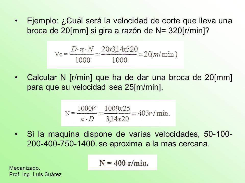 Ejemplo: ¿Cuál será la velocidad de corte que lleva una broca de 20[mm] si gira a razón de N= 320[r/min]